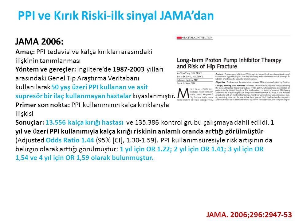 PPI ve Kırık Riski-ilk sinyal JAMA'dan