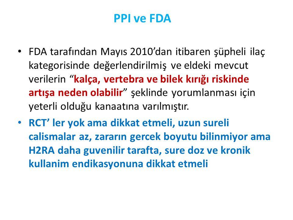 PPI ve FDA