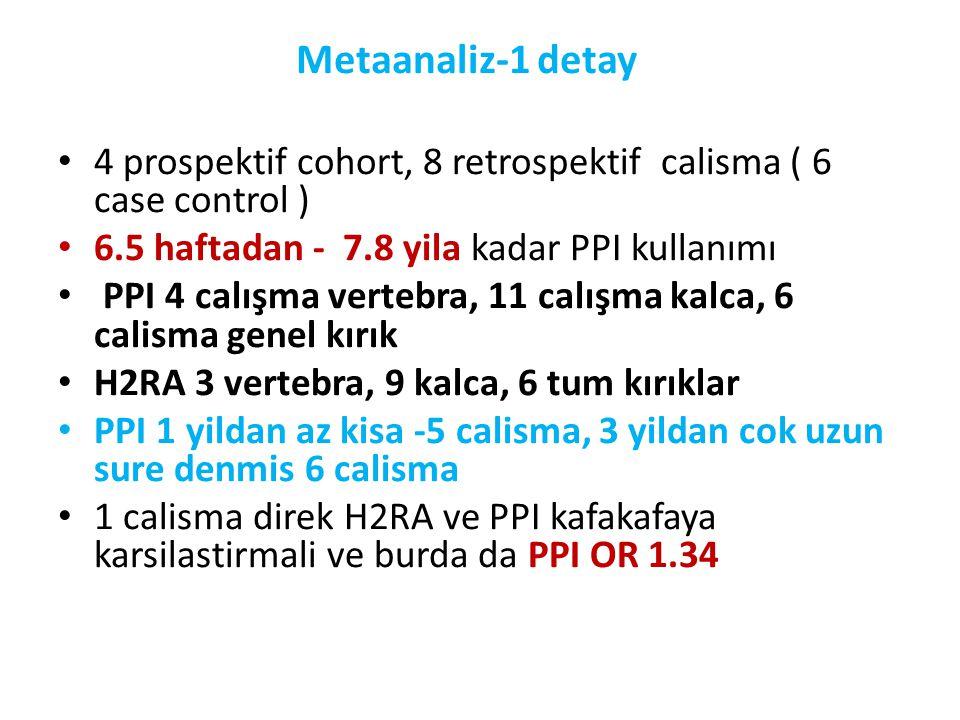 Metaanaliz-1 detay 4 prospektif cohort, 8 retrospektif calisma ( 6 case control ) 6.5 haftadan - 7.8 yila kadar PPI kullanımı.