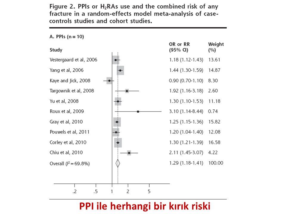 PPI ile herhangi bir kırık riski