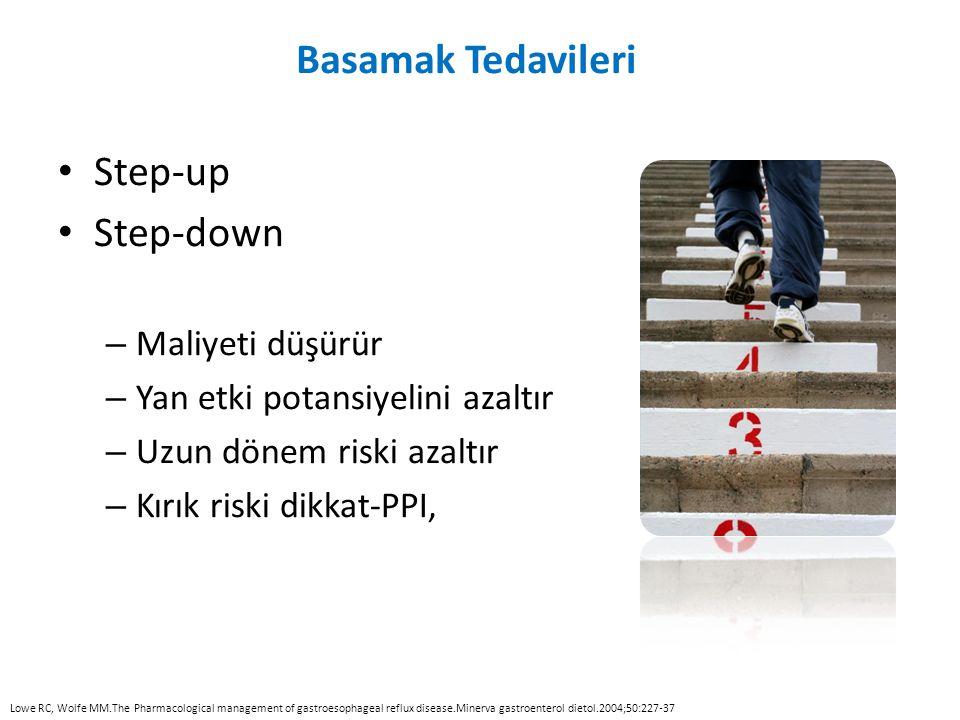 Basamak Tedavileri Step-up Step-down Maliyeti düşürür