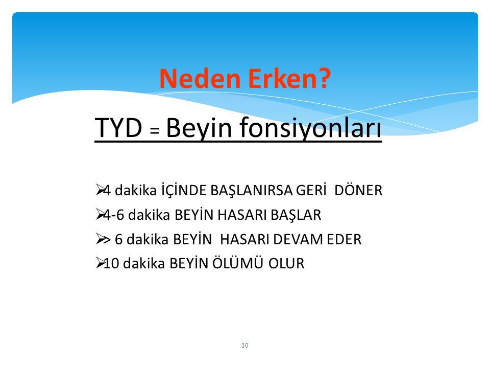 TYD = Beyin fonsiyonları