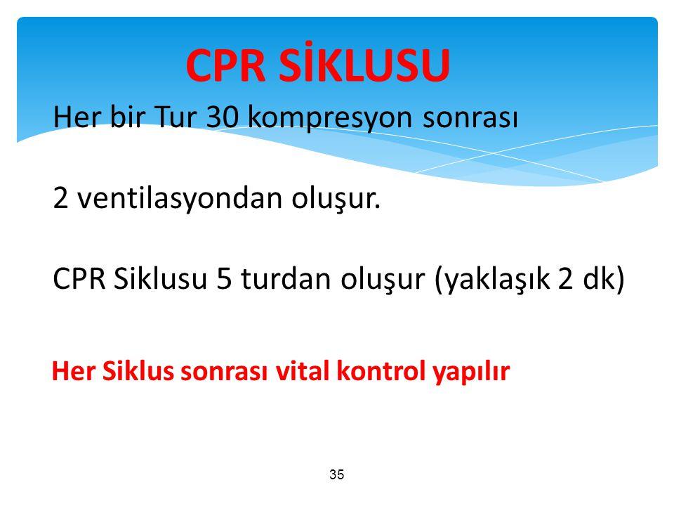 CPR SİKLUSU Her bir Tur 30 kompresyon sonrası 2 ventilasyondan oluşur.