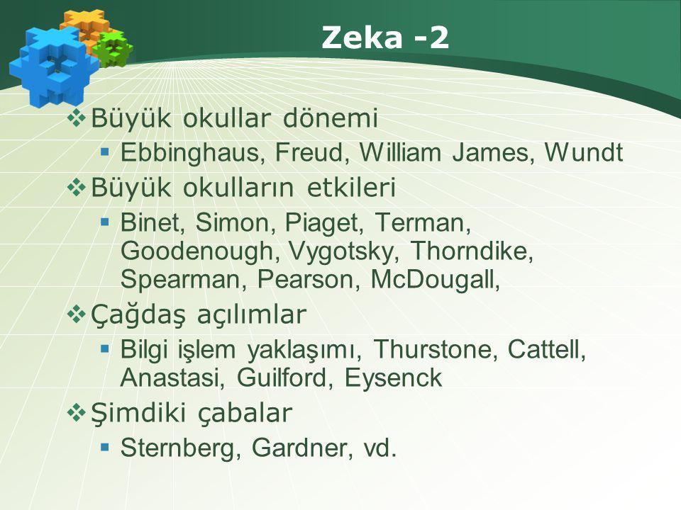 Zeka -2 Büyük okullar dönemi Ebbinghaus, Freud, William James, Wundt
