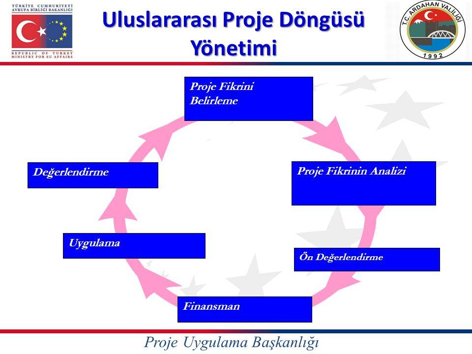 Uluslararası Proje Döngüsü Yönetimi