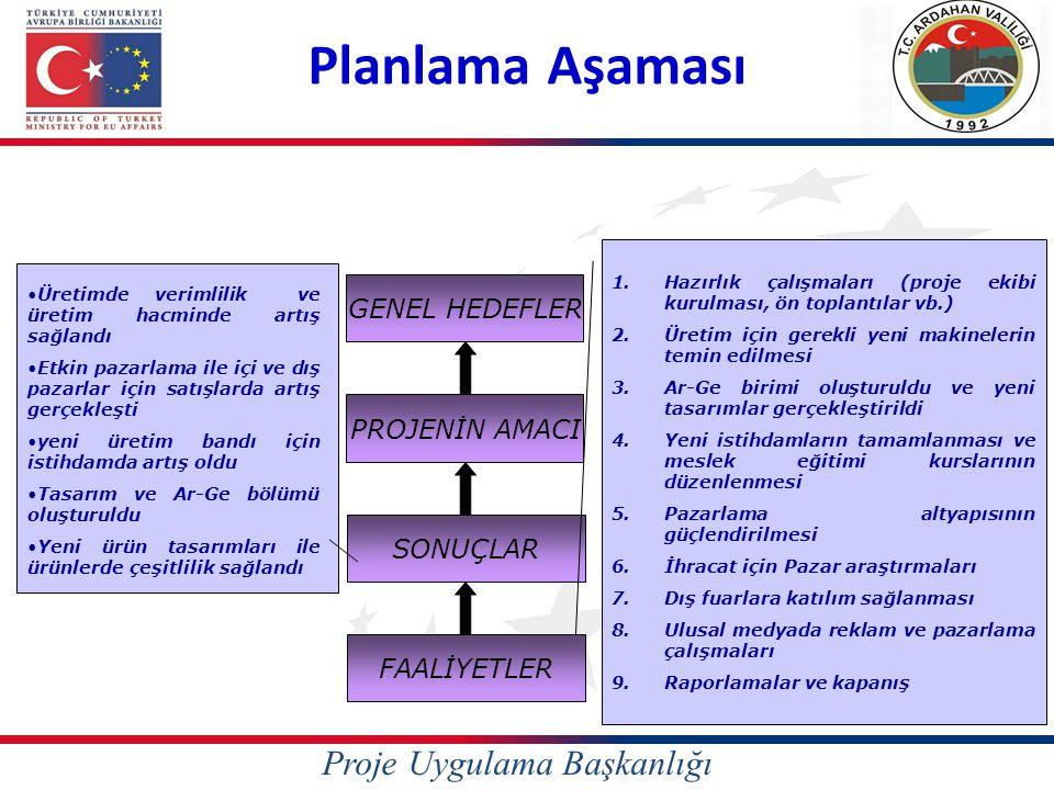 Planlama Aşaması Proje Uygulama Başkanlığı GENEL HEDEFLER