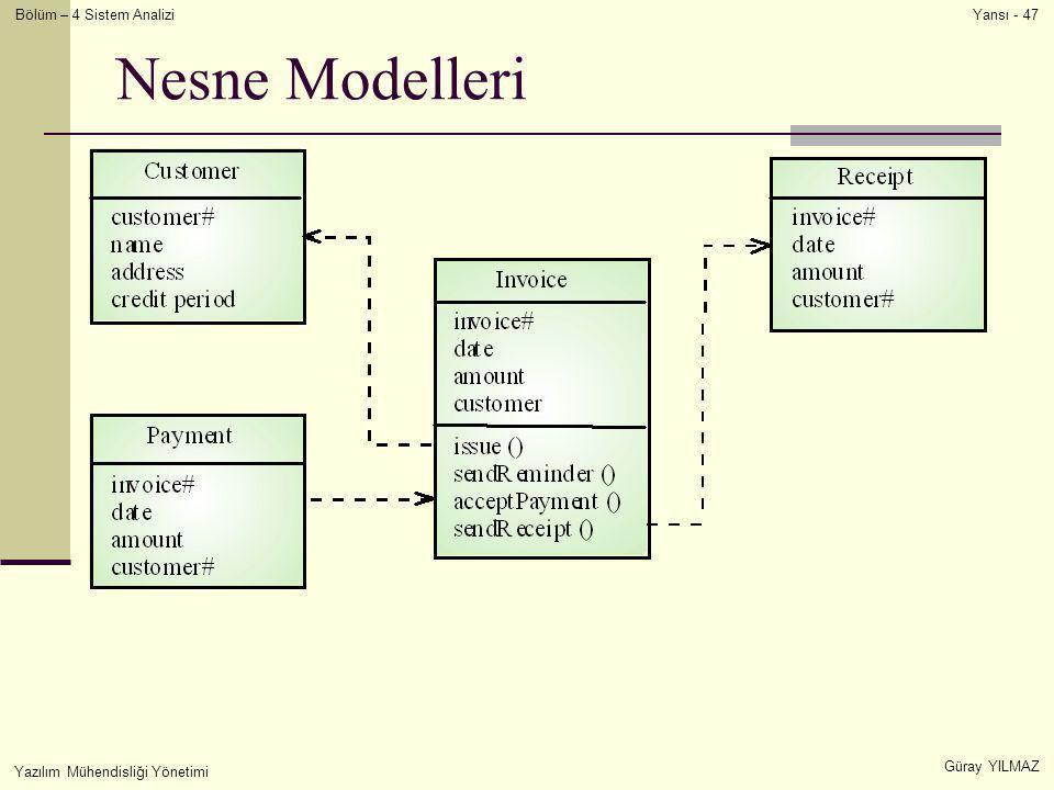 Nesne Modelleri Yazılım Mühendisliği Yönetimi Güray YILMAZ