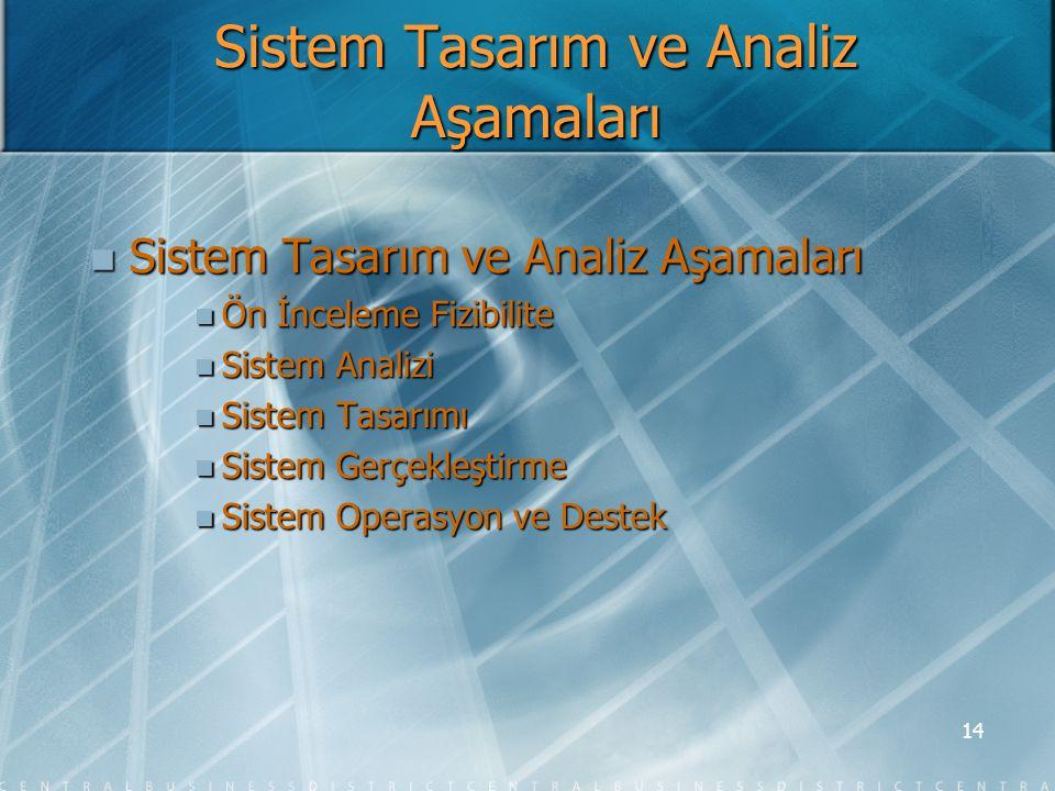 Sistem Tasarım ve Analiz Aşamaları