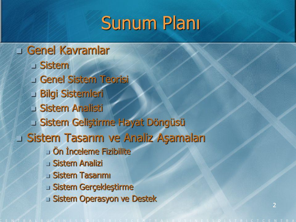 Sunum Planı Genel Kavramlar Sistem Tasarım ve Analiz Aşamaları Sistem