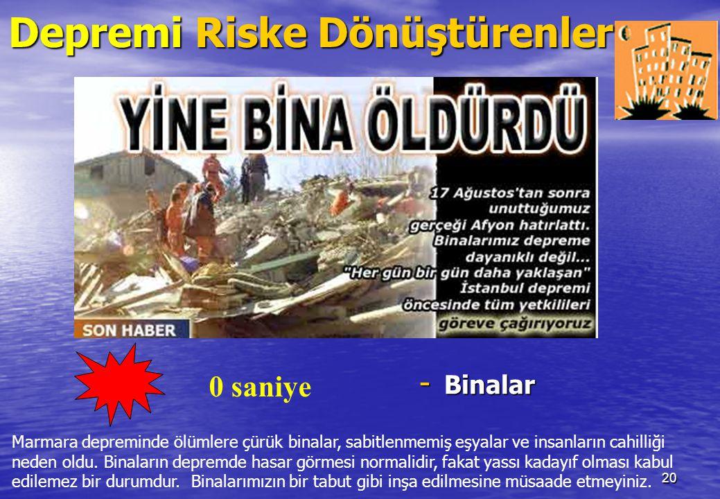 Depremi Riske Dönüştürenler