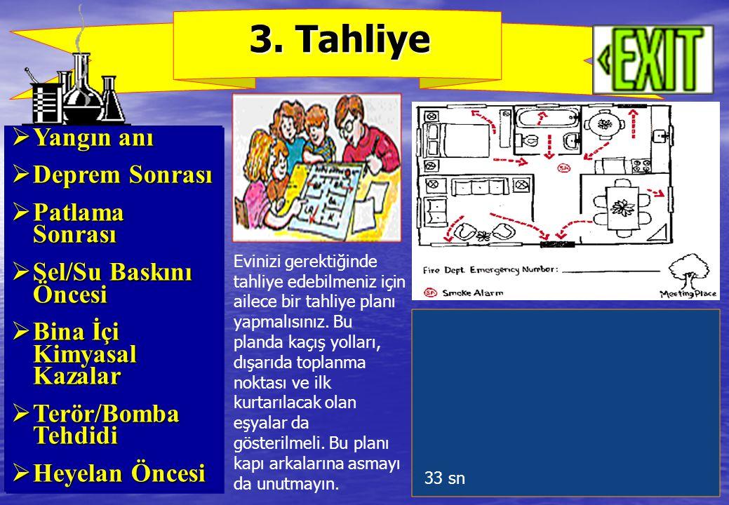 3. Tahliye Yangın anı Deprem Sonrası Patlama Sonrası