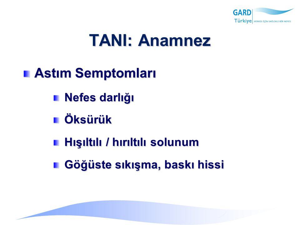 TANI: Anamnez Astım Semptomları Nefes darlığı Öksürük