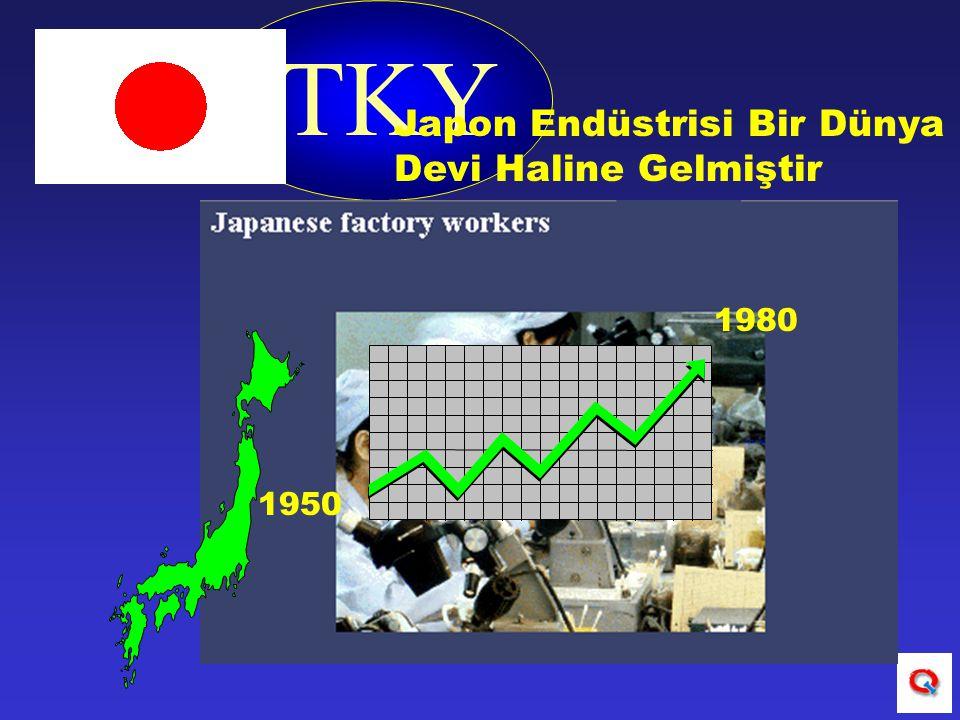 TKY Japon Endüstrisi Bir Dünya Devi Haline Gelmiştir 1980 1950