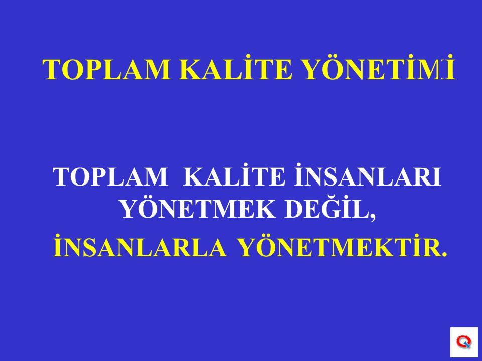 TOPLAM KALİTE YÖNETİMİ