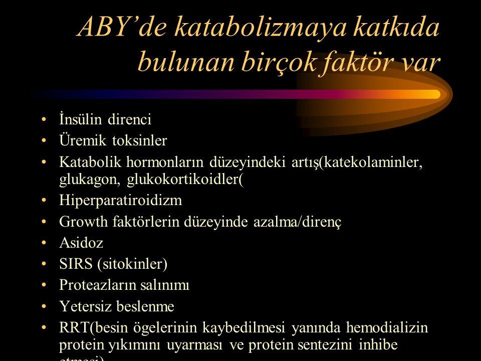ABY'de katabolizmaya katkıda bulunan birçok faktör var