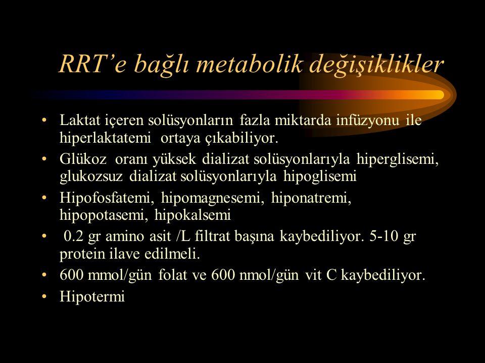 RRT'e bağlı metabolik değişiklikler