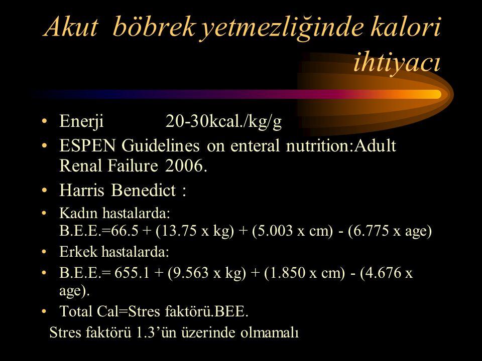 Akut böbrek yetmezliğinde kalori ihtiyacı