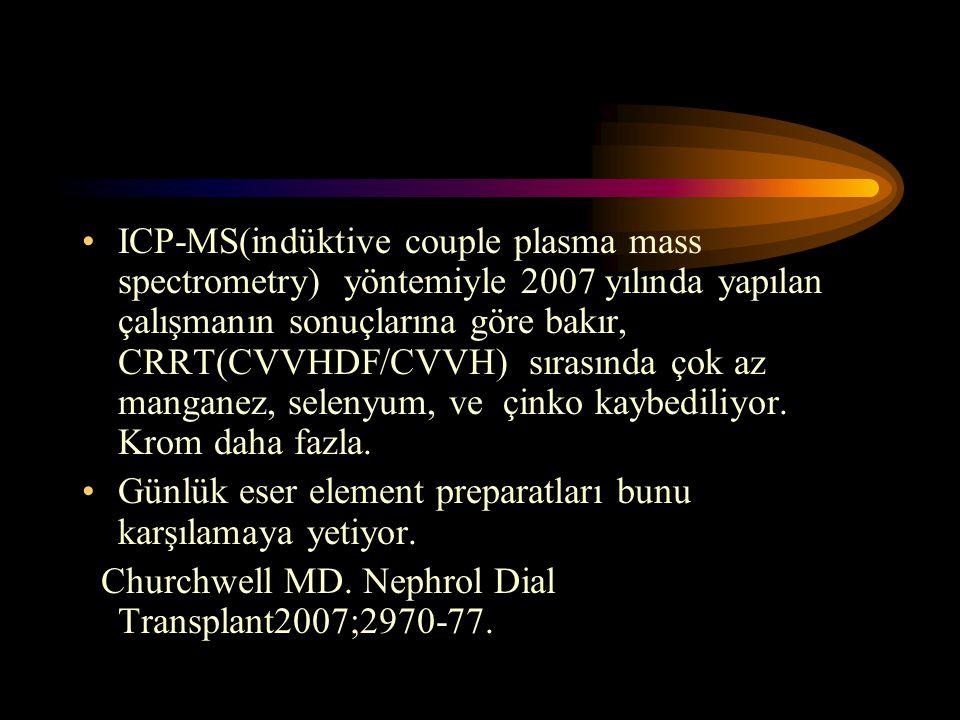 ICP-MS(indüktive couple plasma mass spectrometry) yöntemiyle 2007 yılında yapılan çalışmanın sonuçlarına göre bakır, CRRT(CVVHDF/CVVH) sırasında çok az manganez, selenyum, ve çinko kaybediliyor. Krom daha fazla.