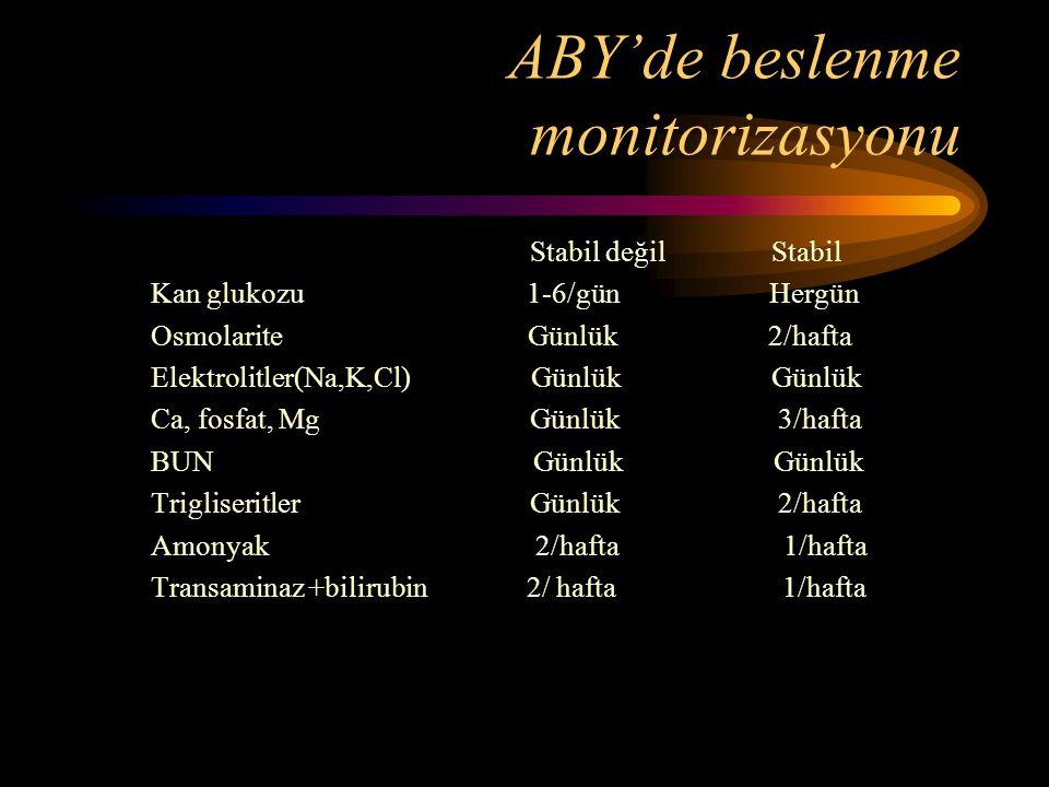 ABY'de beslenme monitorizasyonu