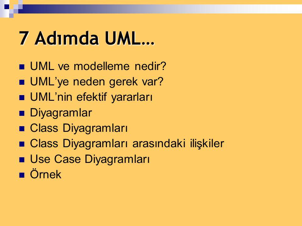 7 Adımda UML… UML ve modelleme nedir UML'ye neden gerek var