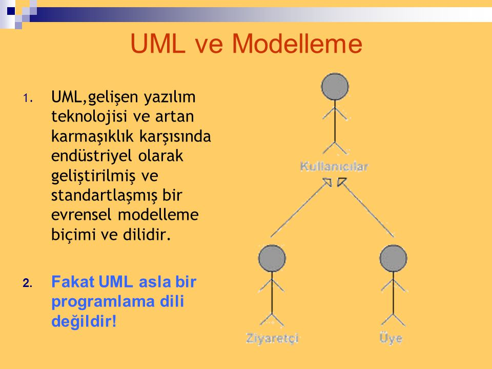 Unified Modeling Language  Wikipedia