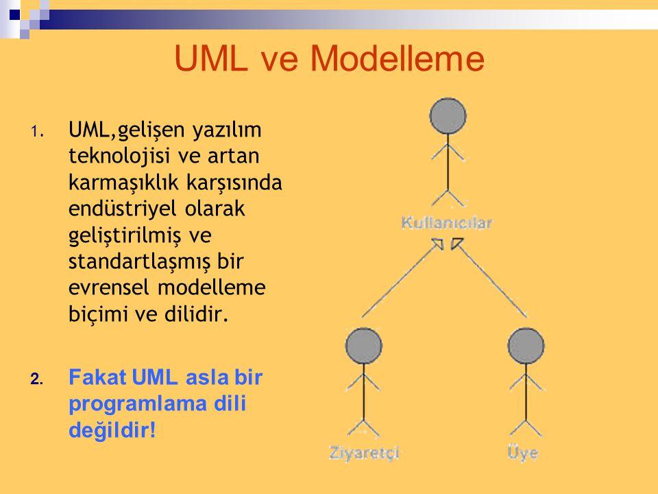 UML ve Modelleme