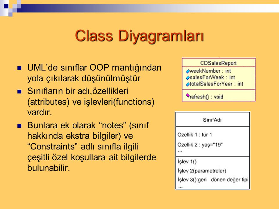 Class Diyagramları UML'de sınıflar OOP mantığından yola çıkılarak düşünülmüştür.