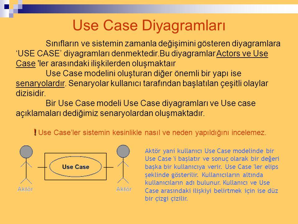 Use Case Diyagramları