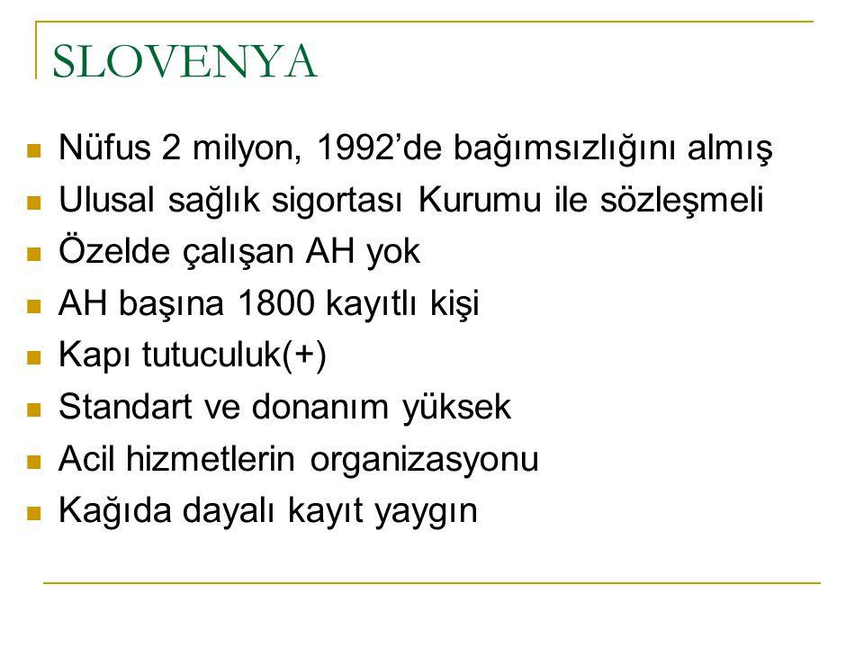 SLOVENYA Nüfus 2 milyon, 1992'de bağımsızlığını almış
