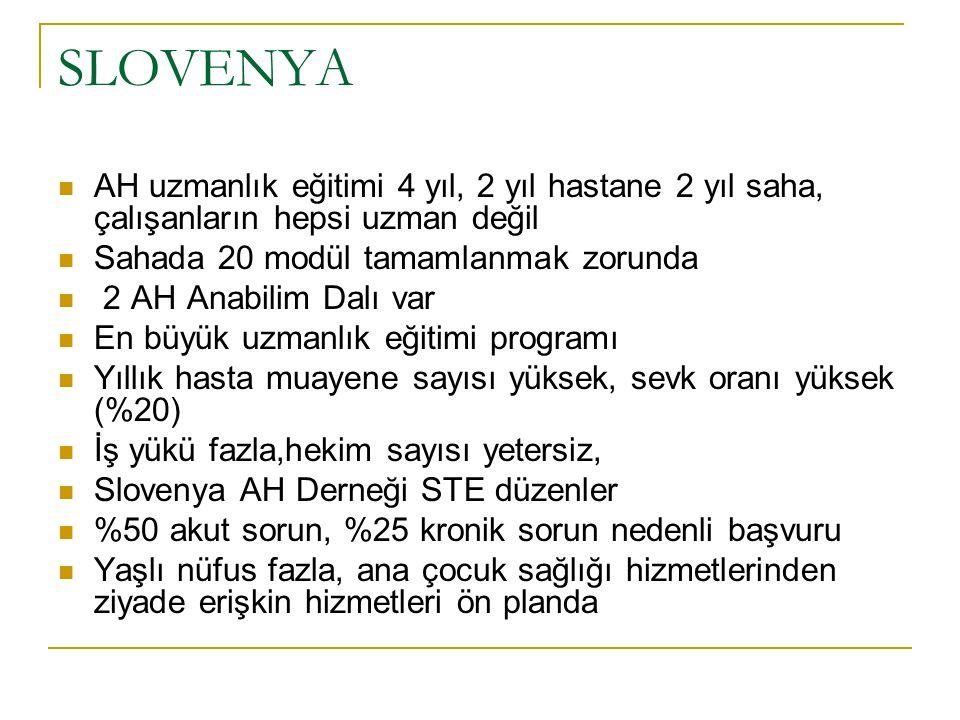 SLOVENYA AH uzmanlık eğitimi 4 yıl, 2 yıl hastane 2 yıl saha, çalışanların hepsi uzman değil. Sahada 20 modül tamamlanmak zorunda.