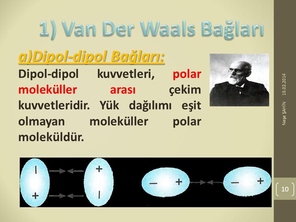 1) Van Der Waals Bağları a)Dipol-dipol Bağları: