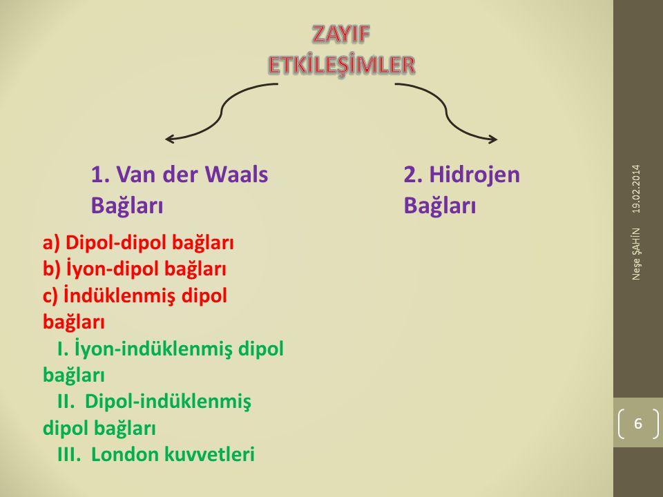 ZAYIF ETKİLEŞİMLER 1. Van der Waals Bağları 2. Hidrojen Bağları