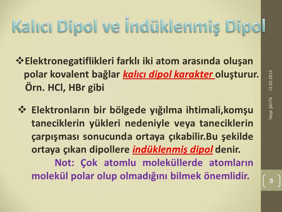 Kalıcı Dipol ve İndüklenmiş Dipol