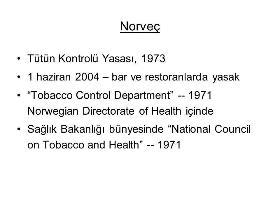Norveç Tütün Kontrolü Yasası, 1973