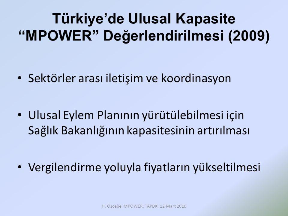Türkiye'de Ulusal Kapasite MPOWER Değerlendirilmesi (2009)