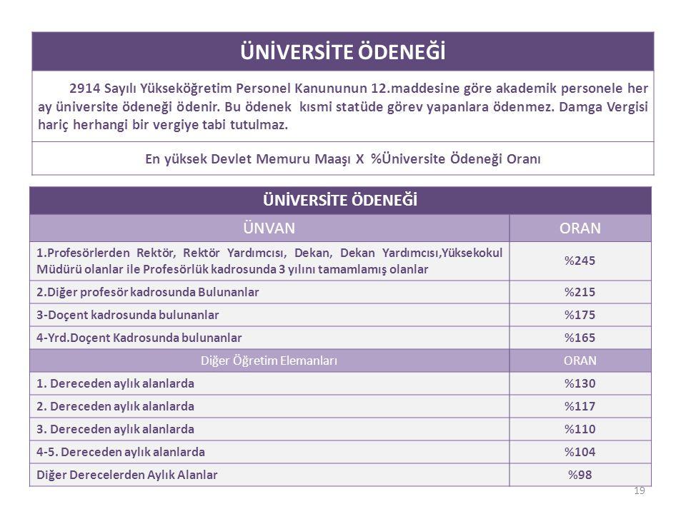 En yüksek Devlet Memuru Maaşı X %Üniversite Ödeneği Oranı