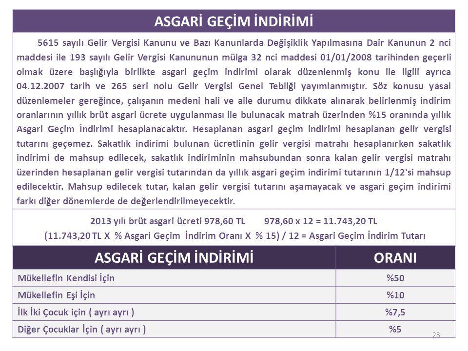 2013 yılı brüt asgari ücreti 978,60 TL 978,60 x 12 = 11.743,20 TL