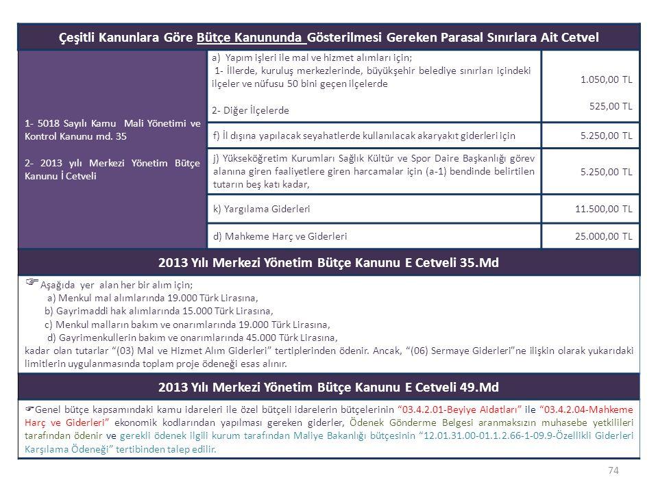 2013 Yılı Merkezi Yönetim Bütçe Kanunu E Cetveli 35.Md