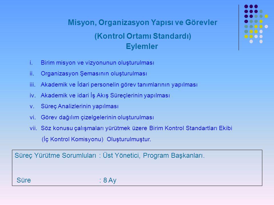 Misyon, Organizasyon Yapısı ve Görevler (Kontrol Ortamı Standardı)