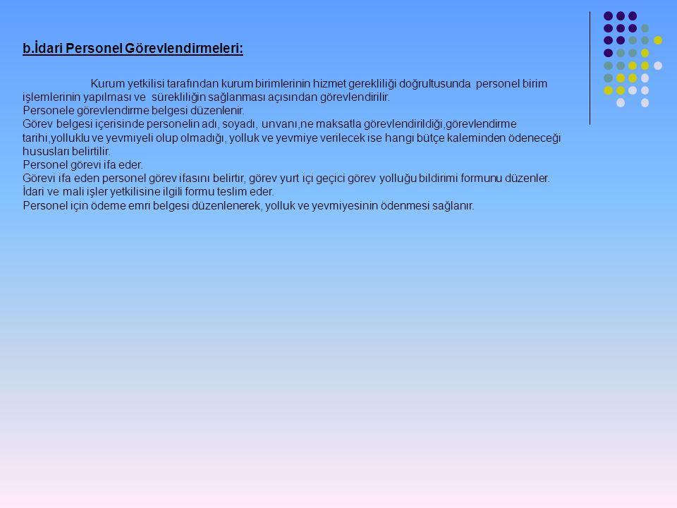b.İdari Personel Görevlendirmeleri: