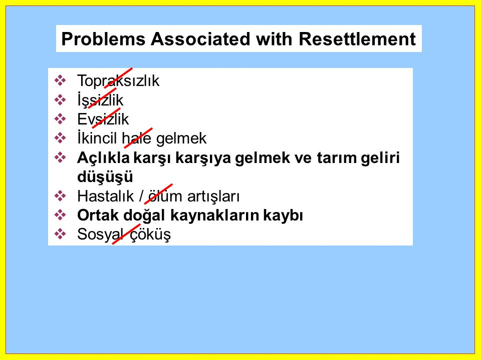 Problems Associated with Resettlement