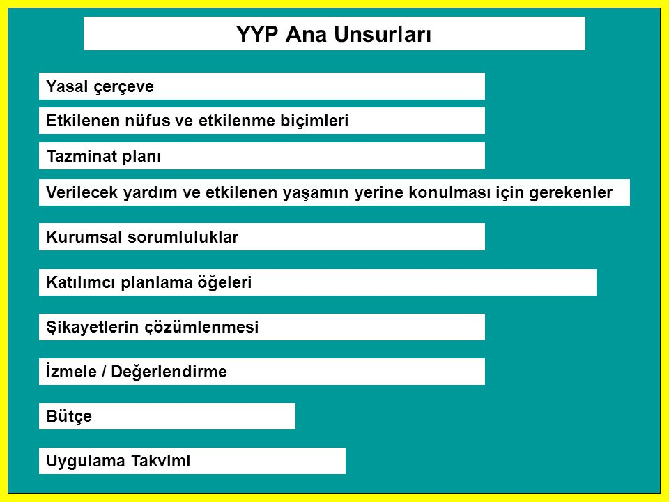YYP Ana Unsurları Yasal çerçeve Etkilenen nüfus ve etkilenme biçimleri
