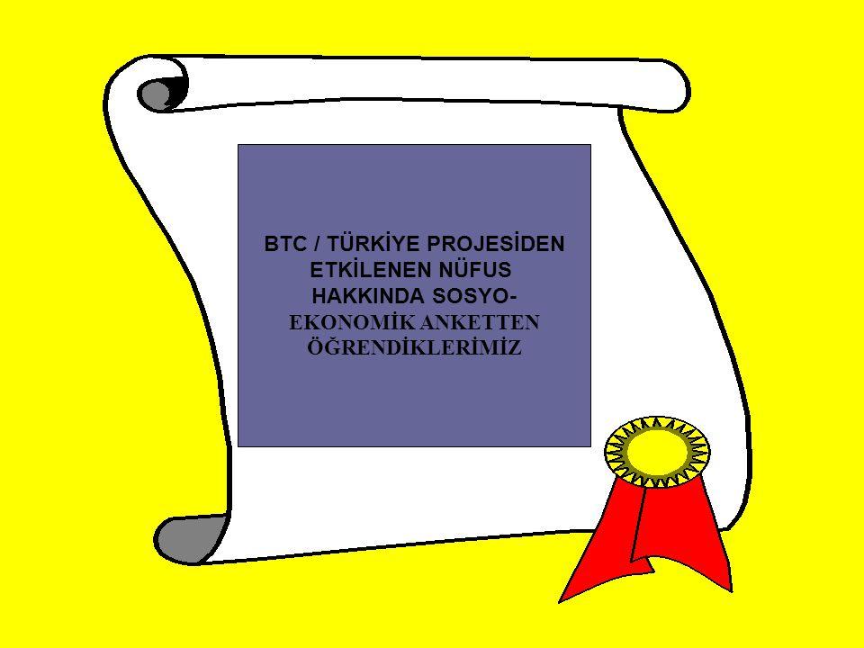 BTC / TÜRKİYE PROJESİDEN