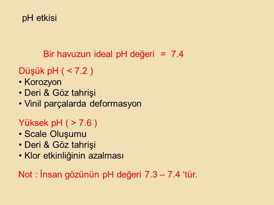 pH etkisi Bir havuzun ideal pH değeri = 7.4. Düşük pH ( < 7.2 ) Korozyon. Deri & Göz tahrişi. Vinil parçalarda deformasyon.