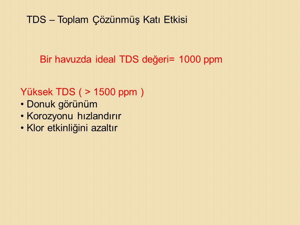 TDS – Toplam Çözünmüş Katı Etkisi