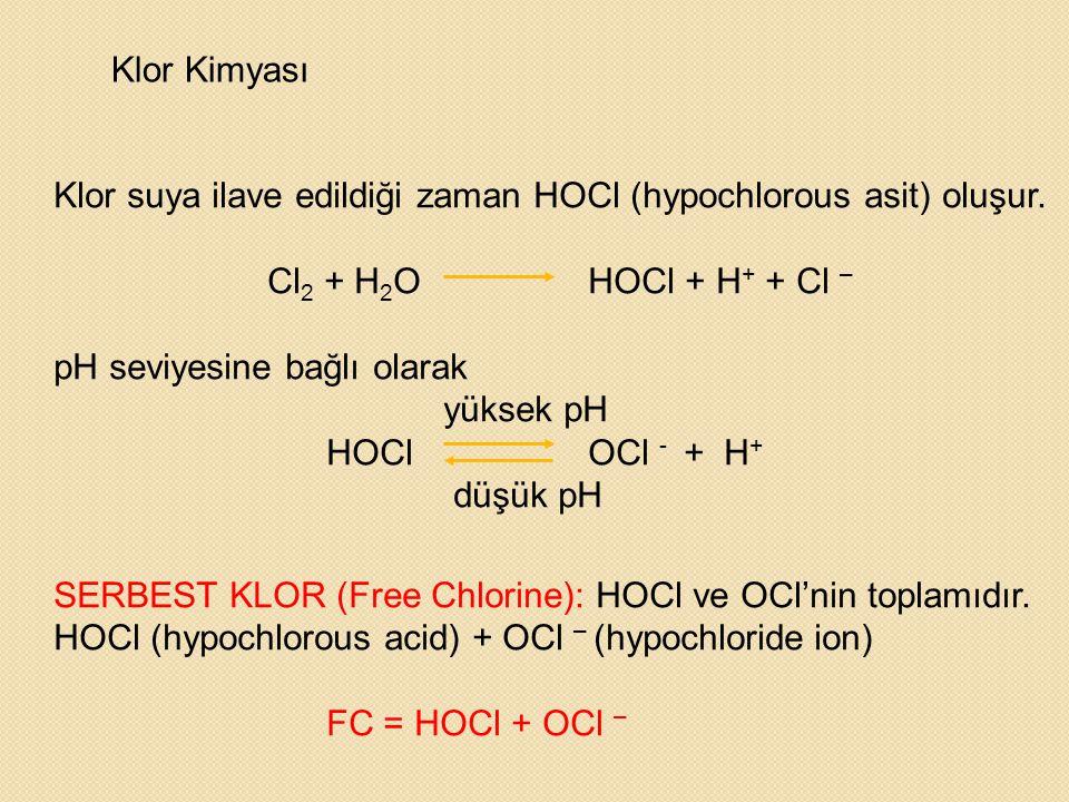 Klor Kimyası Klor suya ilave edildiği zaman HOCl (hypochlorous asit) oluşur. Cl2 + H2O HOCl + H+ + Cl –
