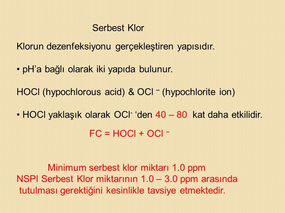 Serbest Klor Klorun dezenfeksiyonu gerçekleştiren yapısıdır. pH'a bağlı olarak iki yapıda bulunur.