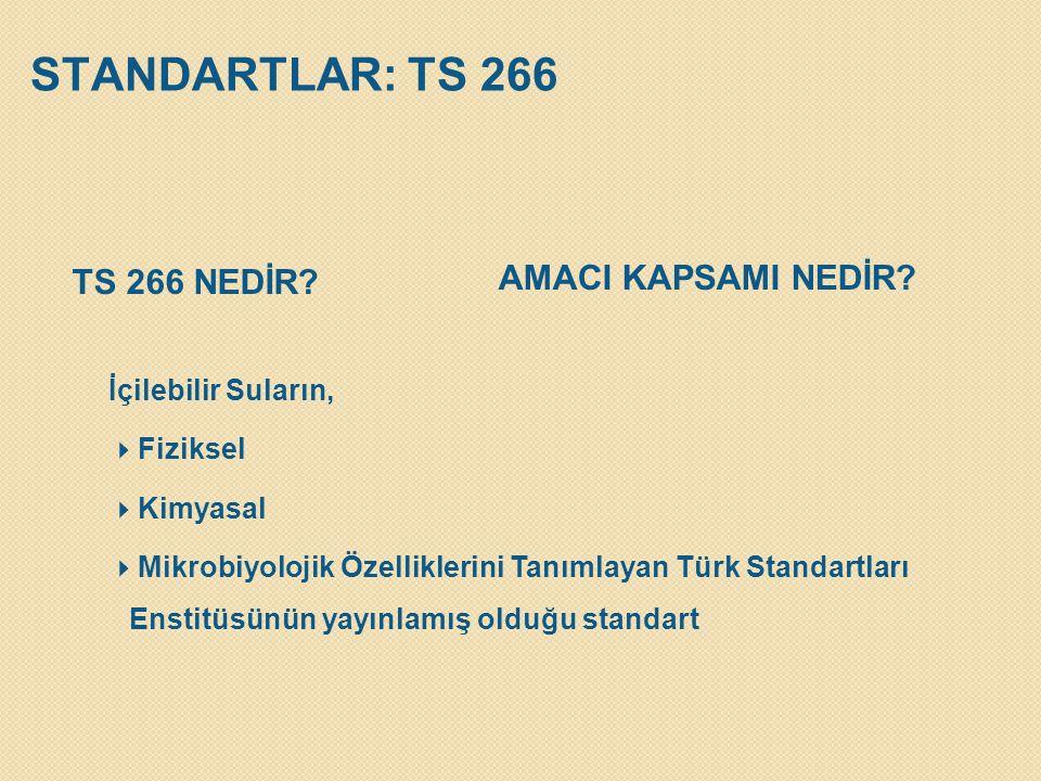 STANDARTLAR: TS 266 TS 266 NEDİR AMACI KAPSAMI NEDİR