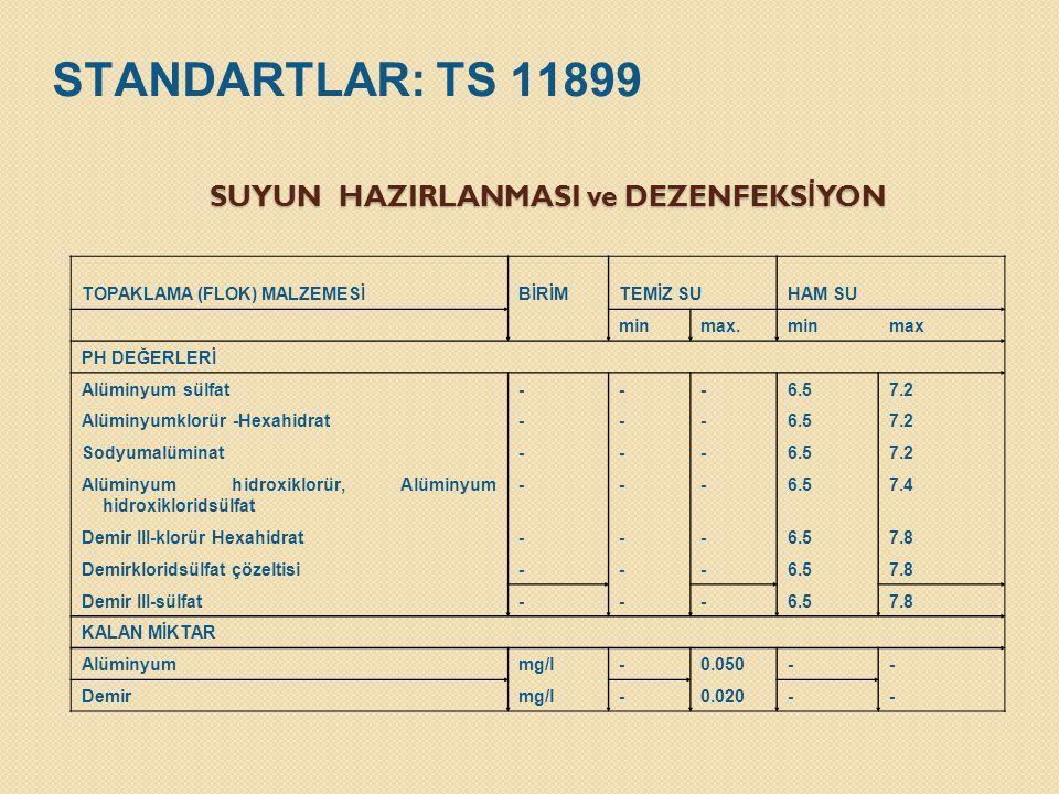 SUYUN HAZIRLANMASI ve DEZENFEKSİYON