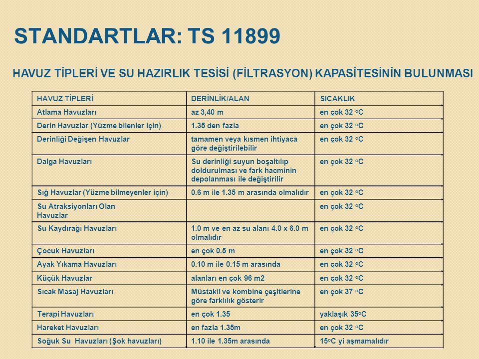 STANDARTLAR: TS 11899 HAVUZ TİPLERİ VE SU HAZIRLIK TESİSİ (FİLTRASYON) KAPASİTESİNİN BULUNMASI. HAVUZ TİPLERİ.
